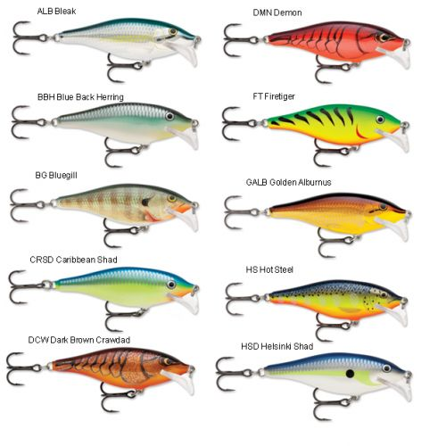 Rapala SCRS07-HSD Helsinki Shad Scatter Rap Shad 07 Evasive Action Fishing Lure