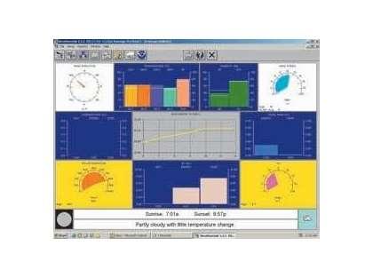 Davis 15665 6510USB Weatherlink for Vantage Vue and Pro2 Series