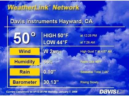 Davis 42928 Weatherlink IP for Vantage Stations