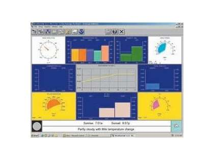 Davis 6510USB Weatherlink for Vantage Vue and Pro2 Series